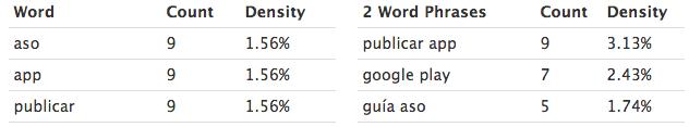 aso-keyword-density