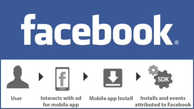 facebook-mobile-ads