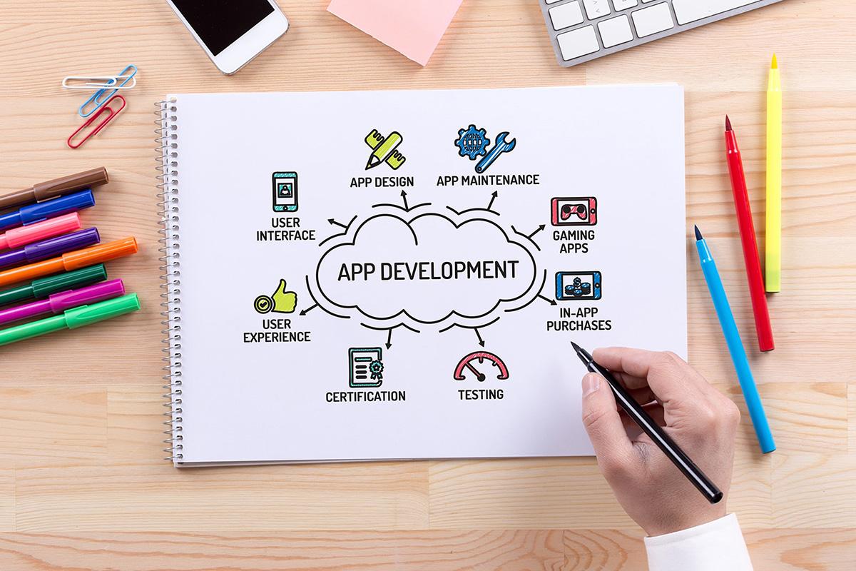Métodos sencillos para iniciar el desarrollo de una app móvil