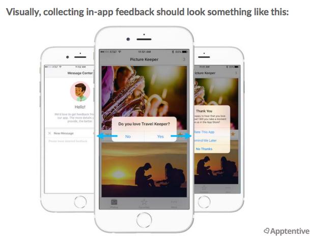 In App Feedback