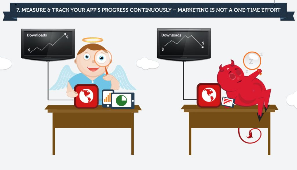 measure and track your app progress