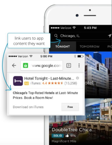 HotelTonight Deep Links Paid Ads App Users