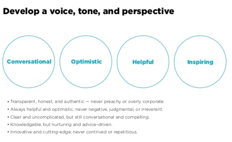 contently - develop a voice tone and perspective