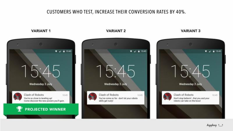 Braze - AB Test Push Notification Customer Retention increase