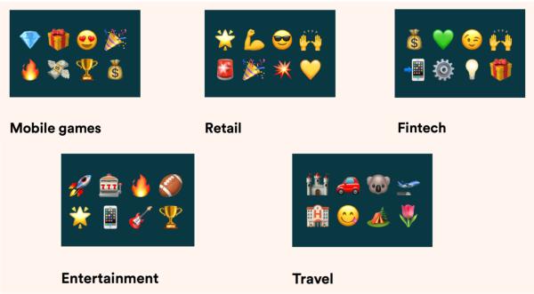 Emojis Más Utilizados Verticales Apps