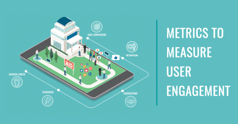 Metrics to measure user engagement in mcommerce apps