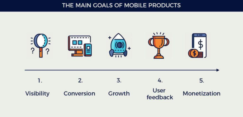 thetool main goals mobile products