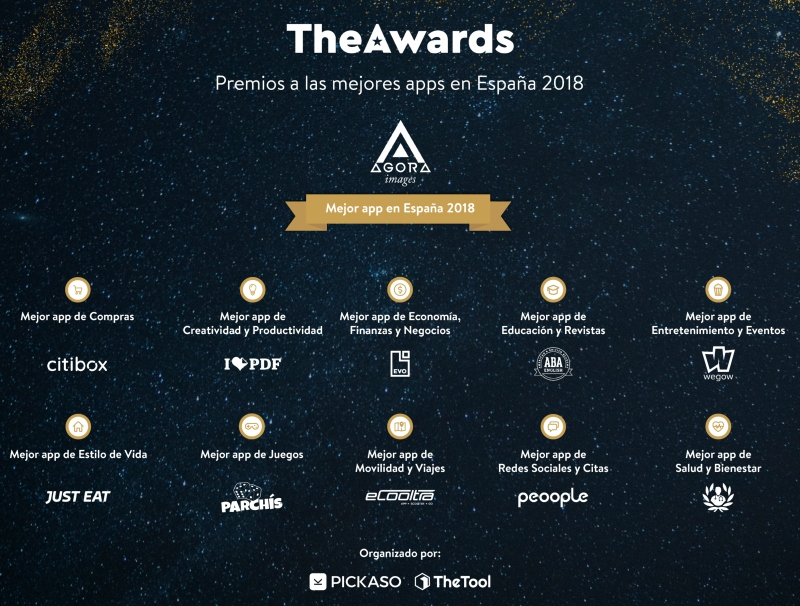 Ganadores TheAwards 2018