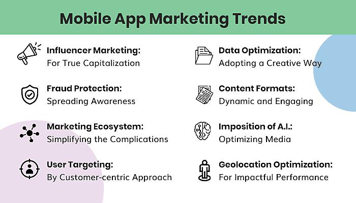 d413898733 Tendencias de App Marketing que destacarán en 2019