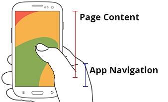 Navegación Interfaz App