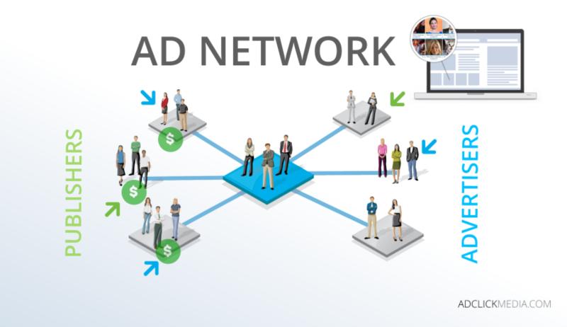 Ad Network AdClickMedia